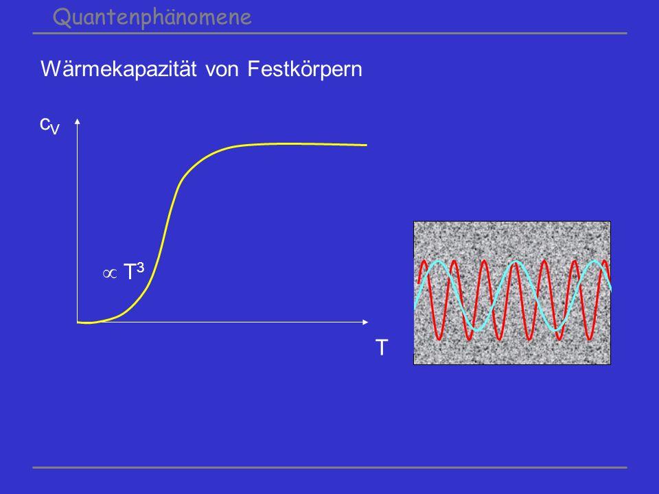 Quantenphänomene Wärmekapazität von Festkörpern cV  T3 T
