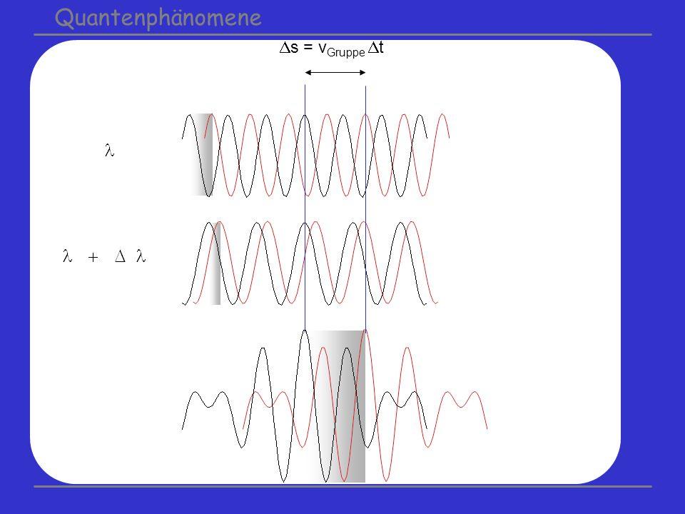 Quantenphänomene Ds = vGruppe Dt