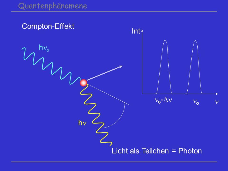Quantenphänomene Compton-Effekt  Int o- ho o h Licht als Teilchen = Photon