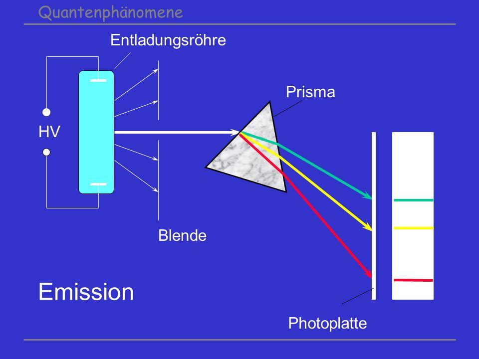 Quantenphänomene Entladungsröhre Prisma HV Blende Emission Photoplatte
