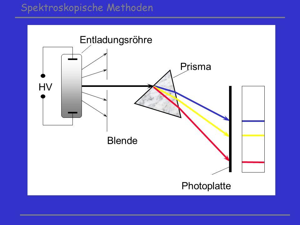 Entladungsröhre HV Prisma Photoplatte Blende