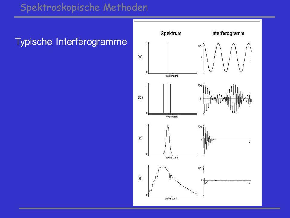 Typische Interferogramme