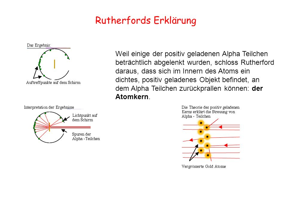Rutherfords Erklärung