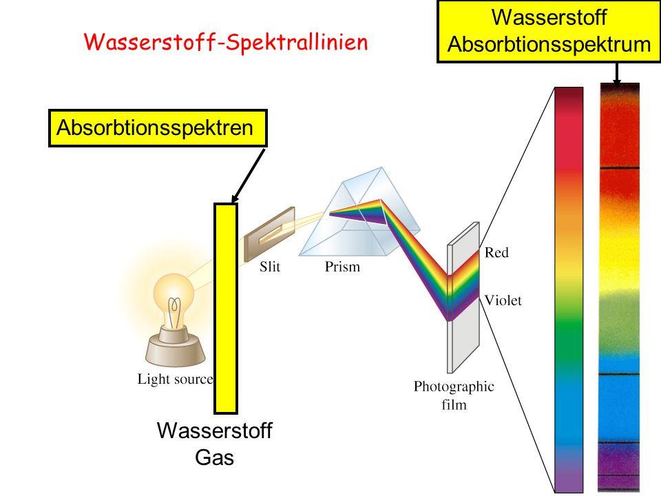 Wasserstoff-Spektrallinien