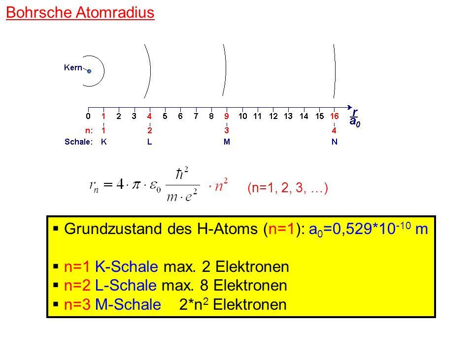 Grundzustand des H-Atoms (n=1): a0=0,529*10-10 m