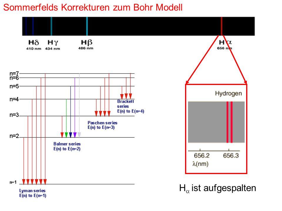 Sommerfelds Korrekturen zum Bohr Modell