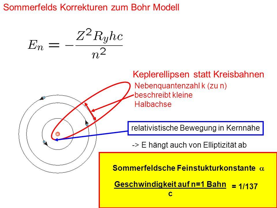 Sommerfeldsche Feinstukturkonstante a Geschwindigkeit auf n=1 Bahn