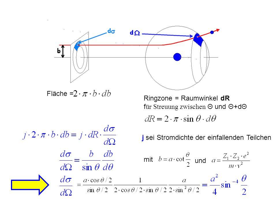 Fläche = Ringzone = Raumwinkel dR. für Streuung zwischen Θ und Θ+dΘ. j sei Stromdichte der einfallenden Teilchen.