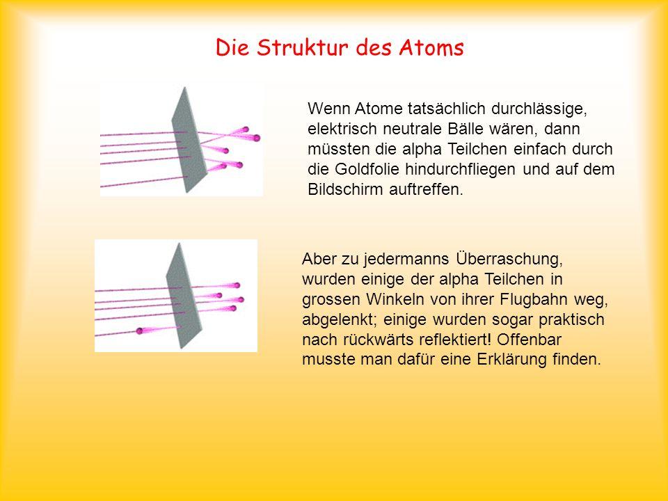 Die Struktur des Atoms