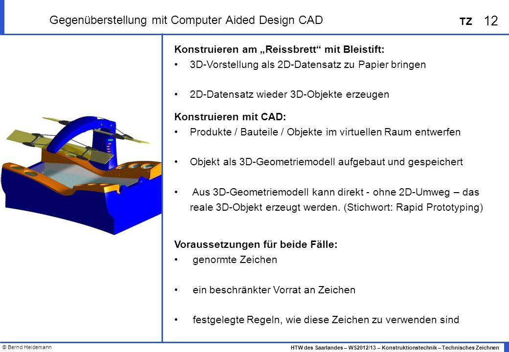Gegenüberstellung mit Computer Aided Design CAD