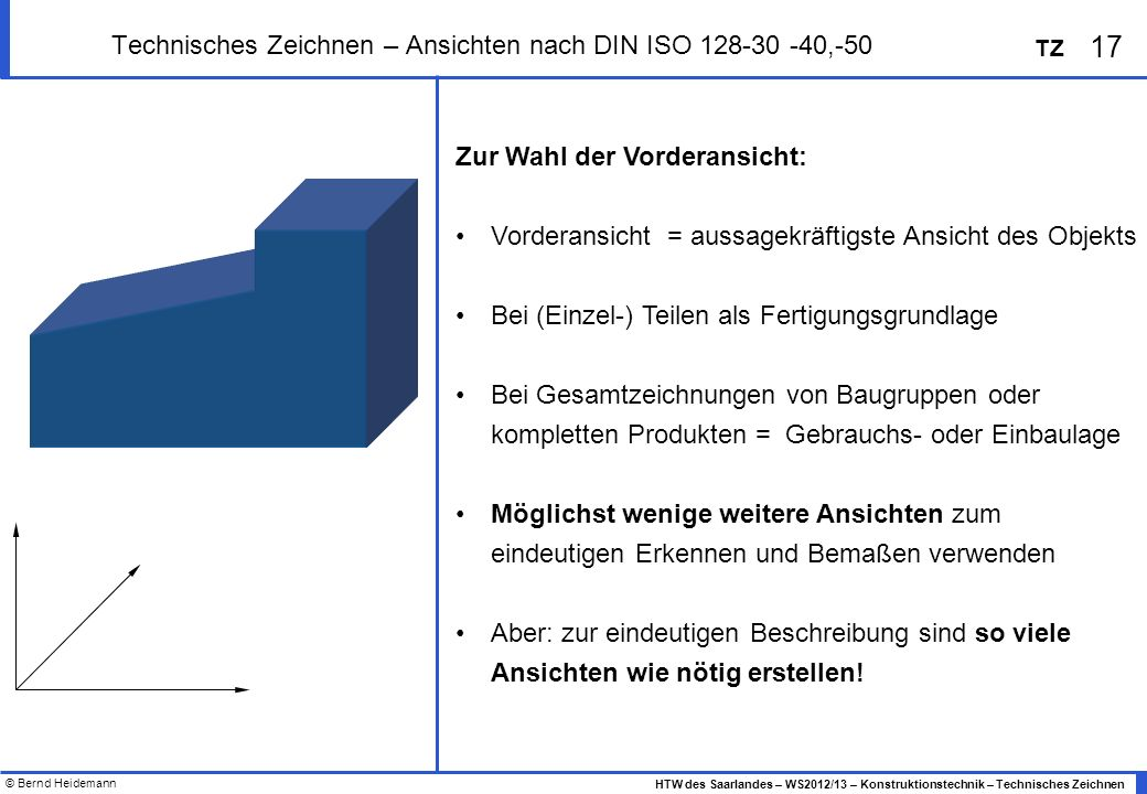 Technisches Zeichnen – Ansichten nach DIN ISO 128-30 -40,-50