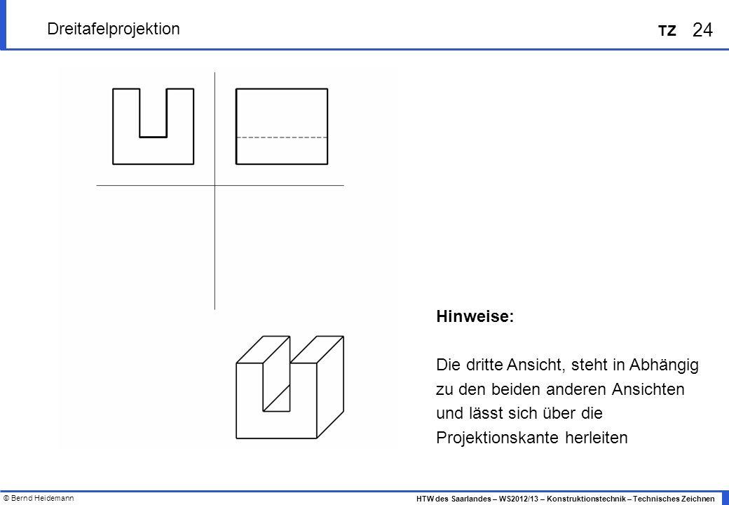 Dreitafelprojektion Hinweise: