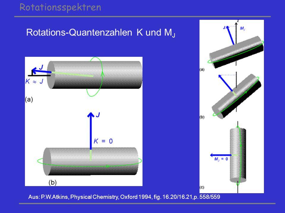 Rotations-Quantenzahlen K und MJ