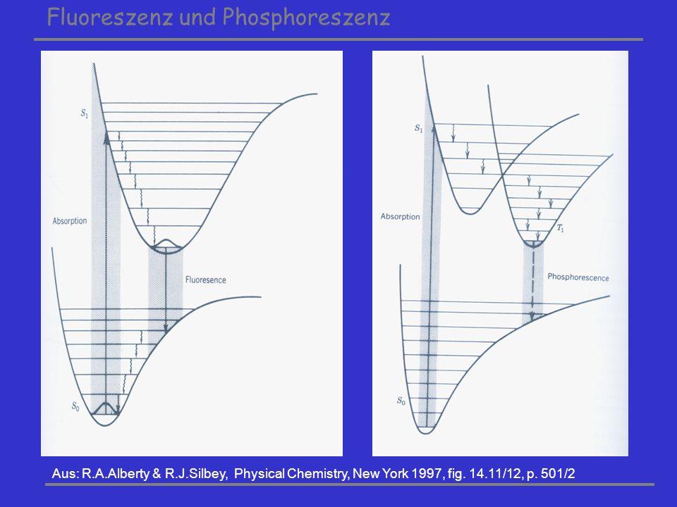 Fluoreszenz und Phosphoreszenz