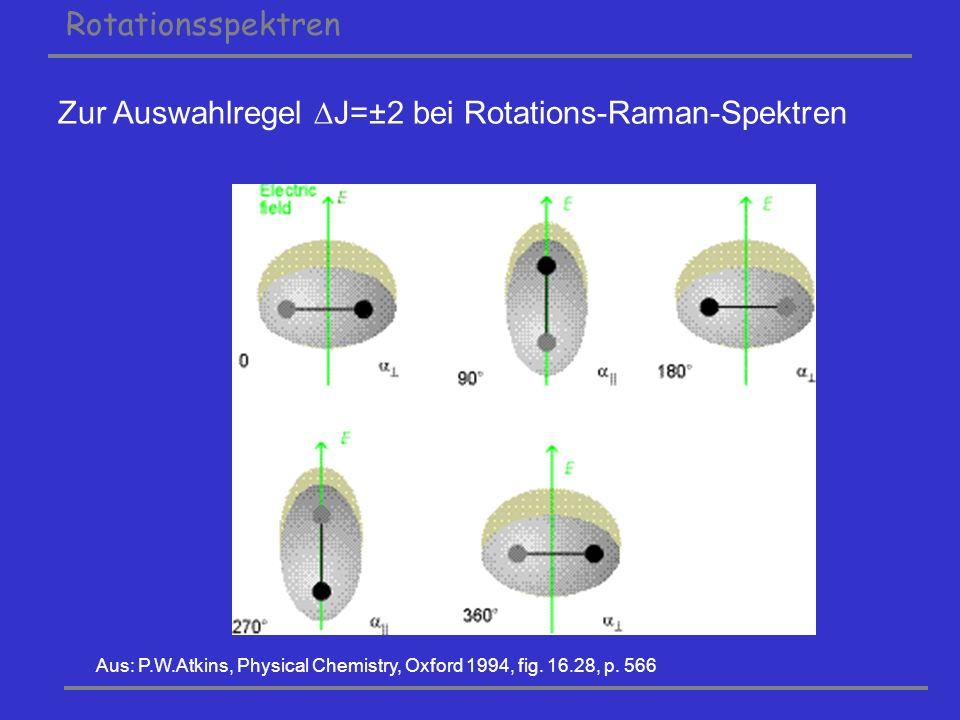 Zur Auswahlregel DJ=±2 bei Rotations-Raman-Spektren