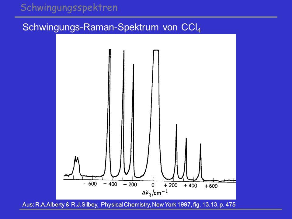 Schwingungs-Raman-Spektrum von CCl4