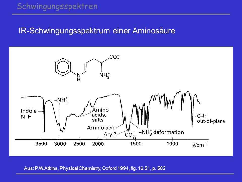 IR-Schwingungsspektrum einer Aminosäure