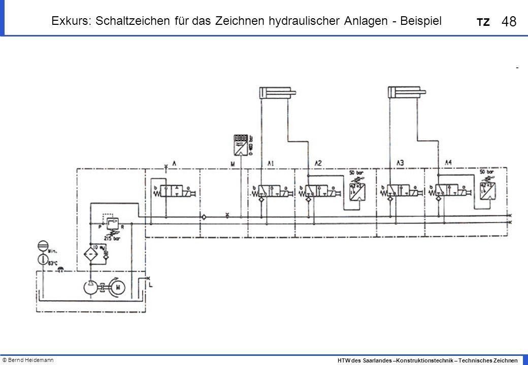 Exkurs: Schaltzeichen für das Zeichnen hydraulischer Anlagen - Beispiel