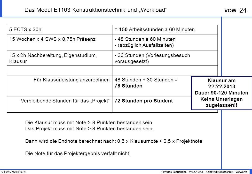 """Das Modul E1103 Konstruktionstechnik und """"Workload"""