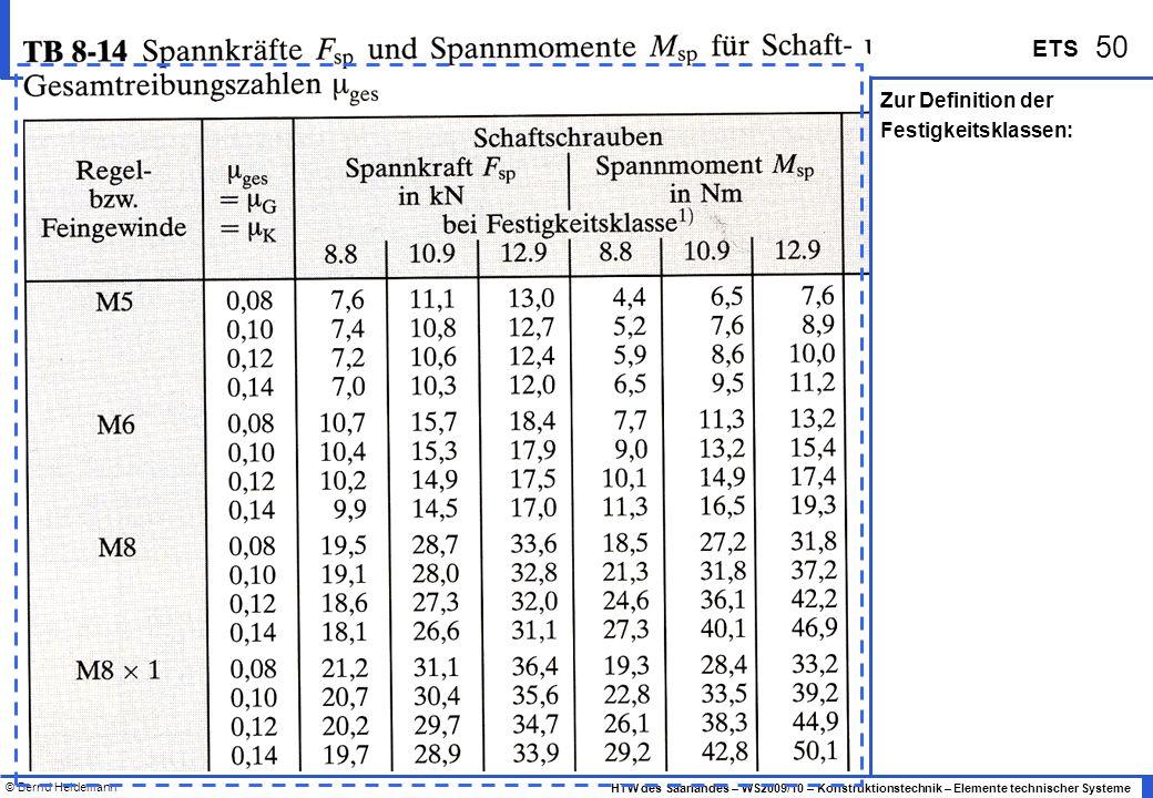 Tabelle Zur Definition der Festigkeitsklassen: