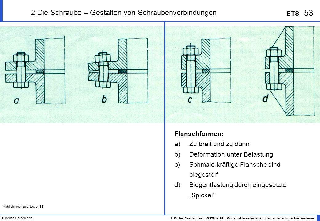 2 Die Schraube – Gestalten von Schraubenverbindungen