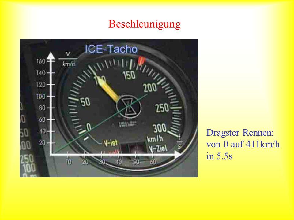 Beschleunigung Dragster Rennen: von 0 auf 411km/h in 5.5s