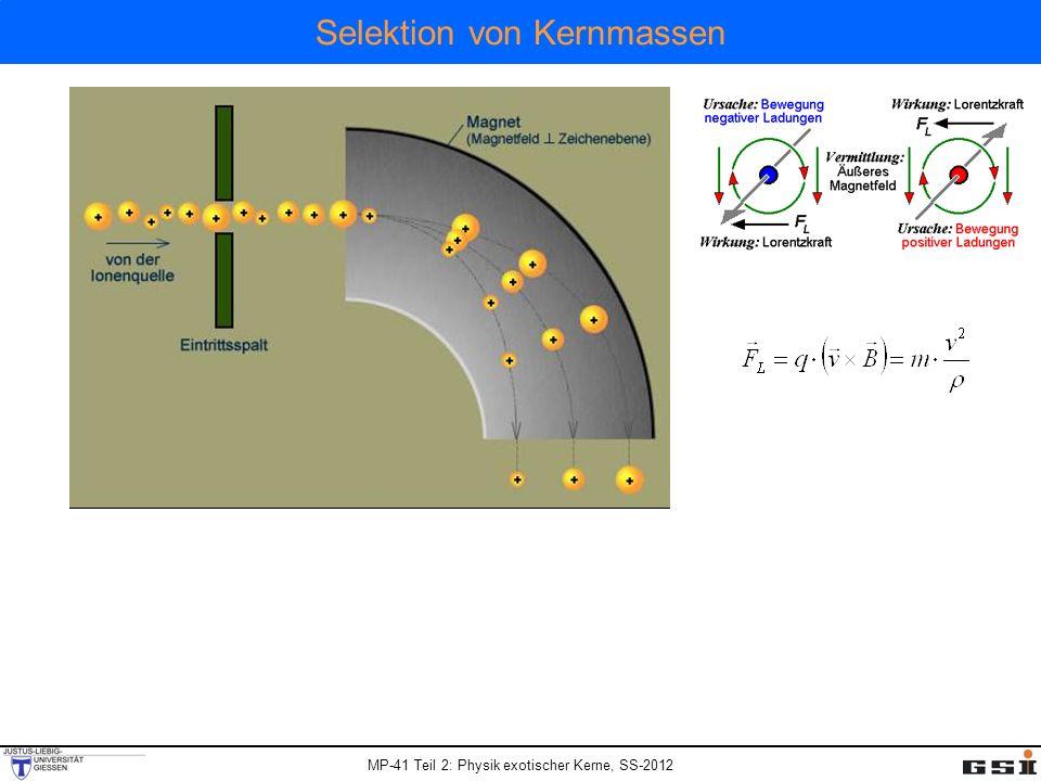 Selektion von Kernmassen