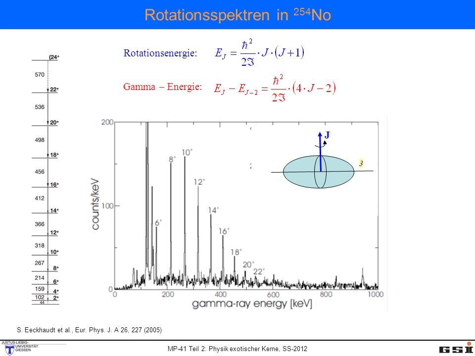Rotationsspektren in 254No