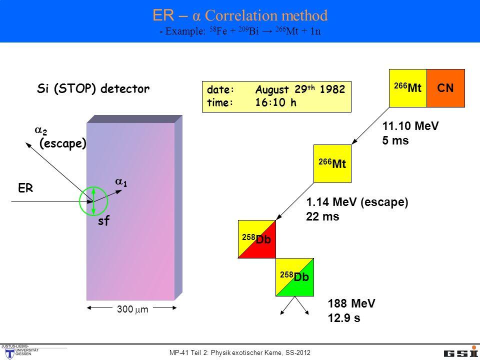 ER – α Correlation method - Example: 58Fe + 209Bi → 266Mt + 1n