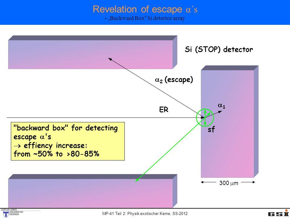 "Revelation of escape α´s - ""Backward Box Si detector array"
