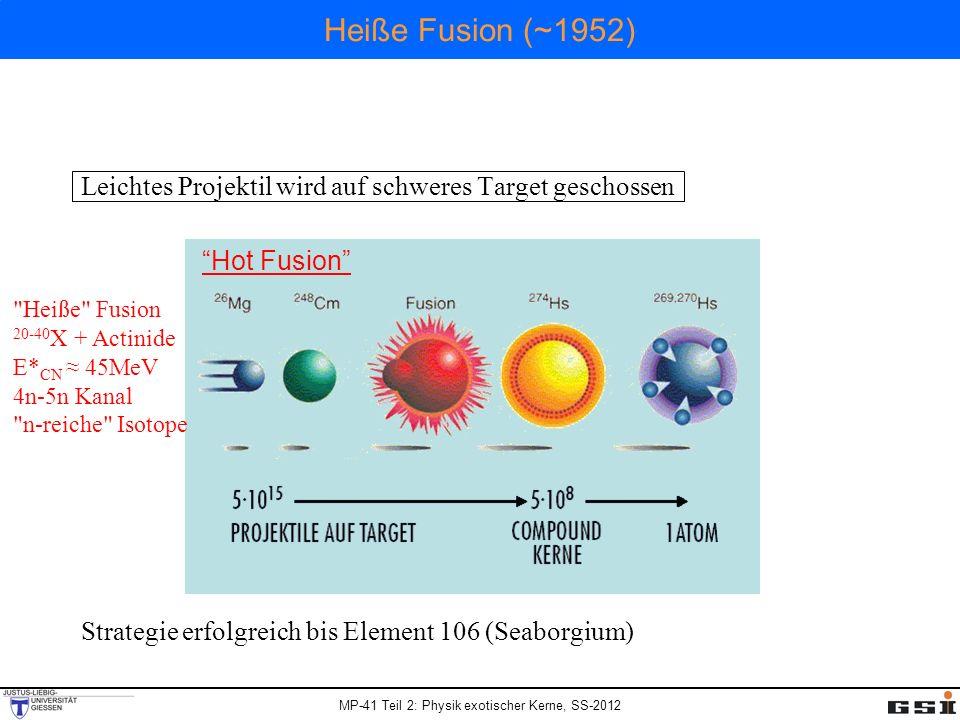 Heiße Fusion (~1952) Leichtes Projektil wird auf schweres Target geschossen. Hot Fusion Heiße Fusion.