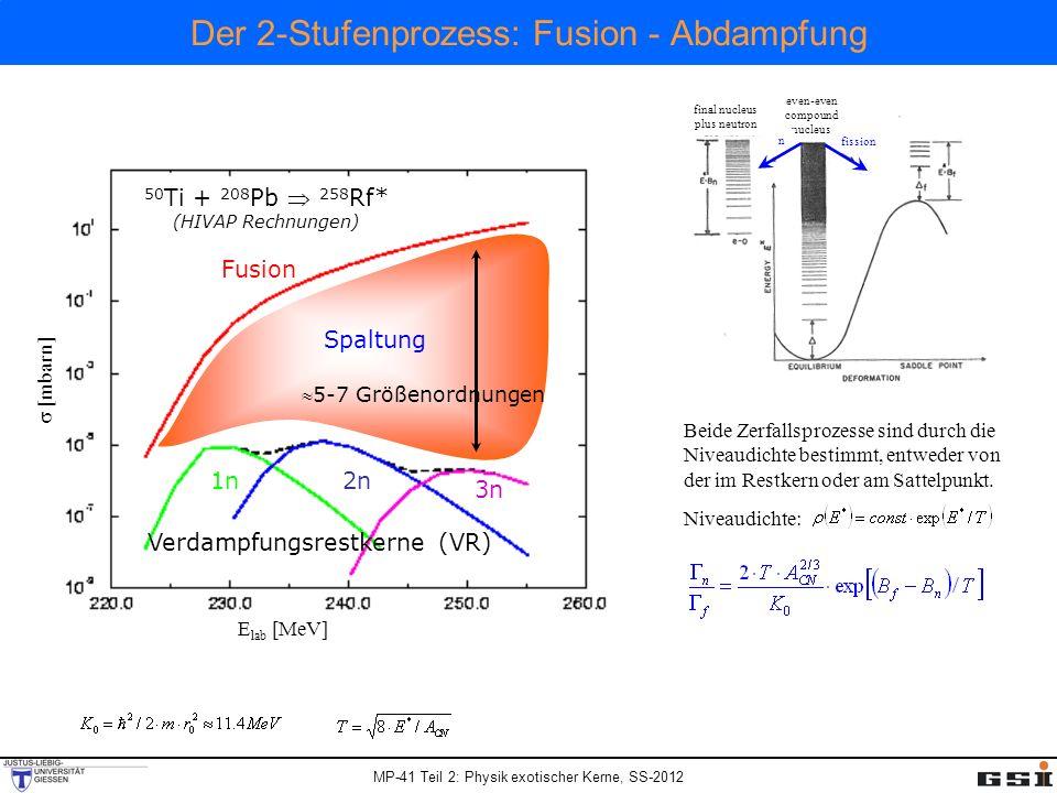 Der 2-Stufenprozess: Fusion - Abdampfung