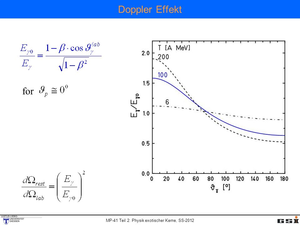 Doppler Effekt for