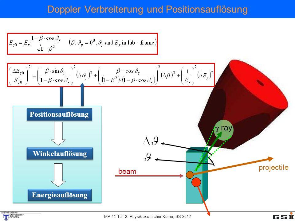 Doppler Verbreiterung und Positionsauflösung
