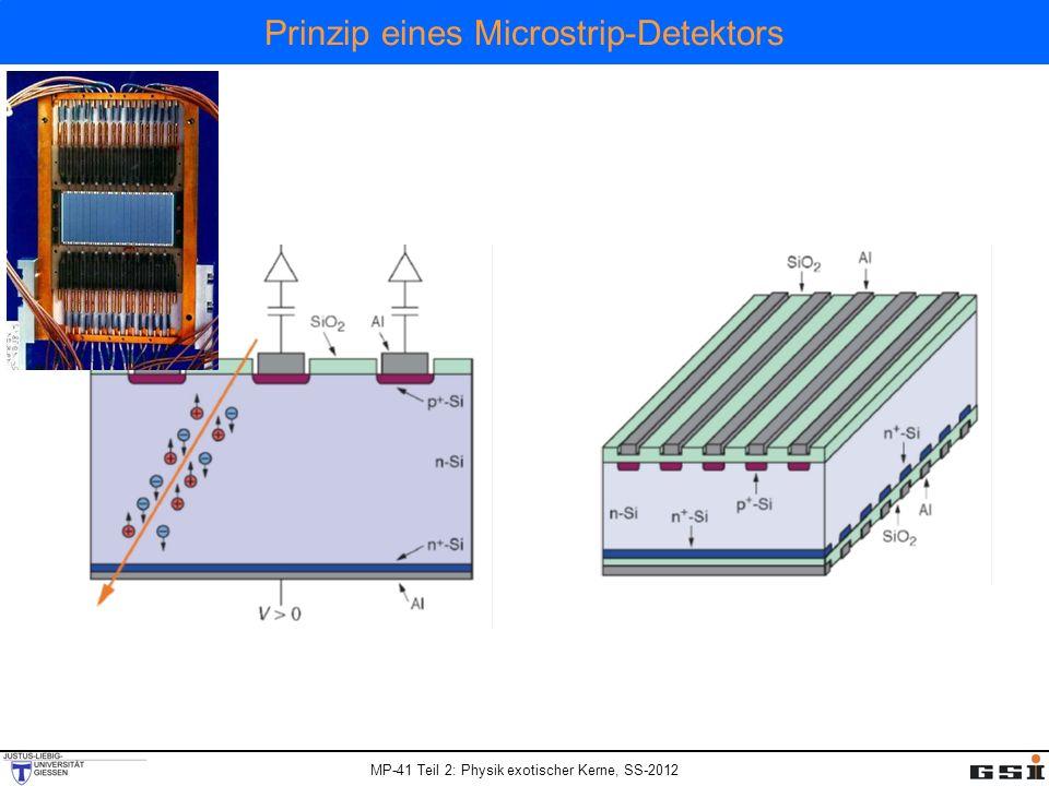 Prinzip eines Microstrip-Detektors