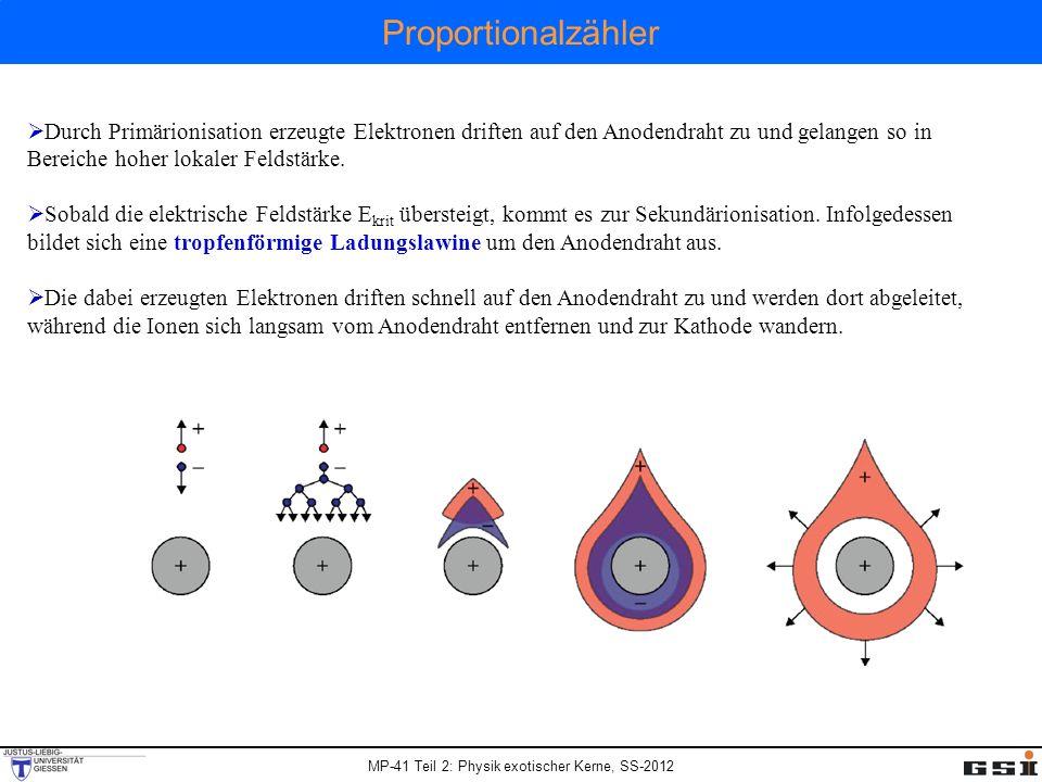Proportionalzähler Durch Primärionisation erzeugte Elektronen driften auf den Anodendraht zu und gelangen so in Bereiche hoher lokaler Feldstärke.