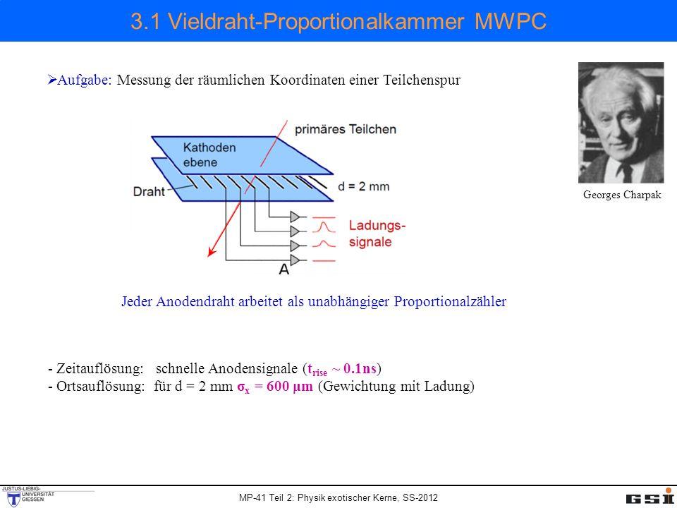 3.1 Vieldraht-Proportionalkammer MWPC