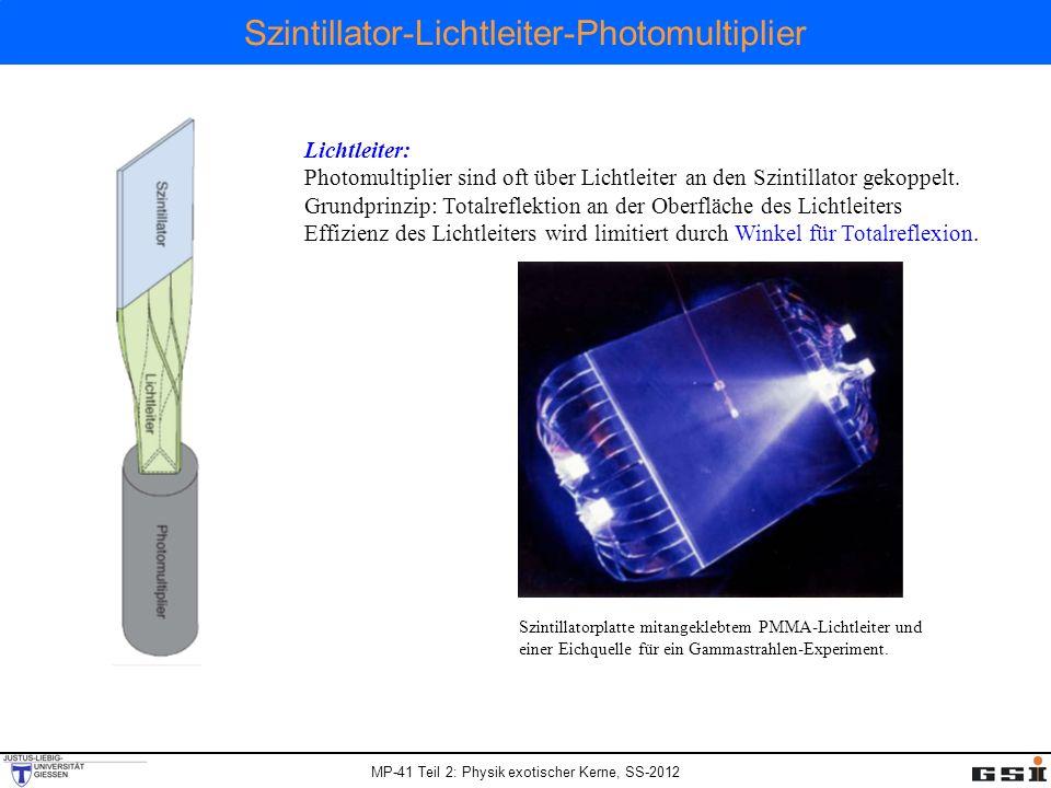Szintillator-Lichtleiter-Photomultiplier