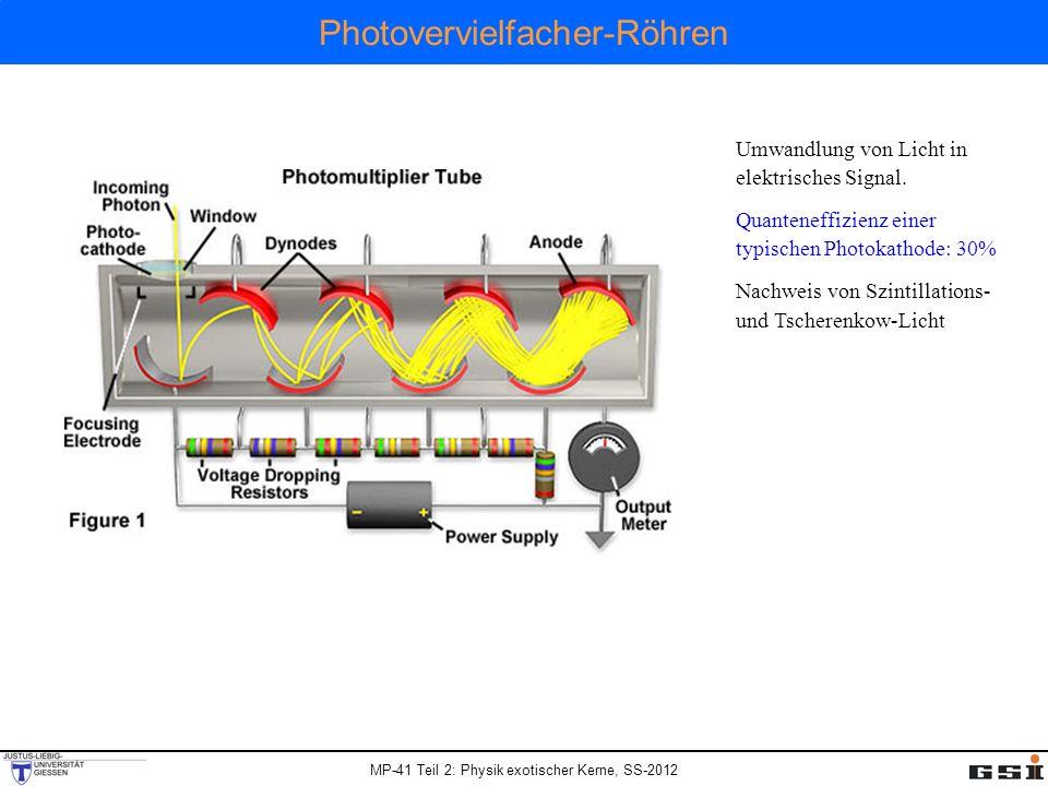Photovervielfacher-Röhren