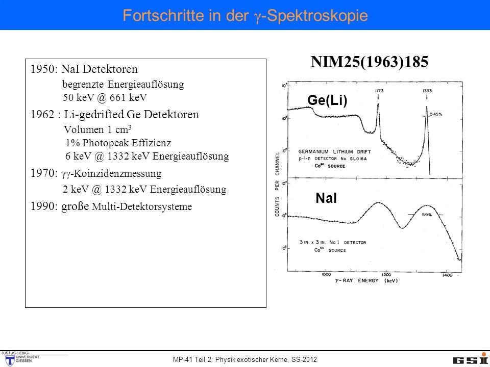 Fortschritte in der γ-Spektroskopie