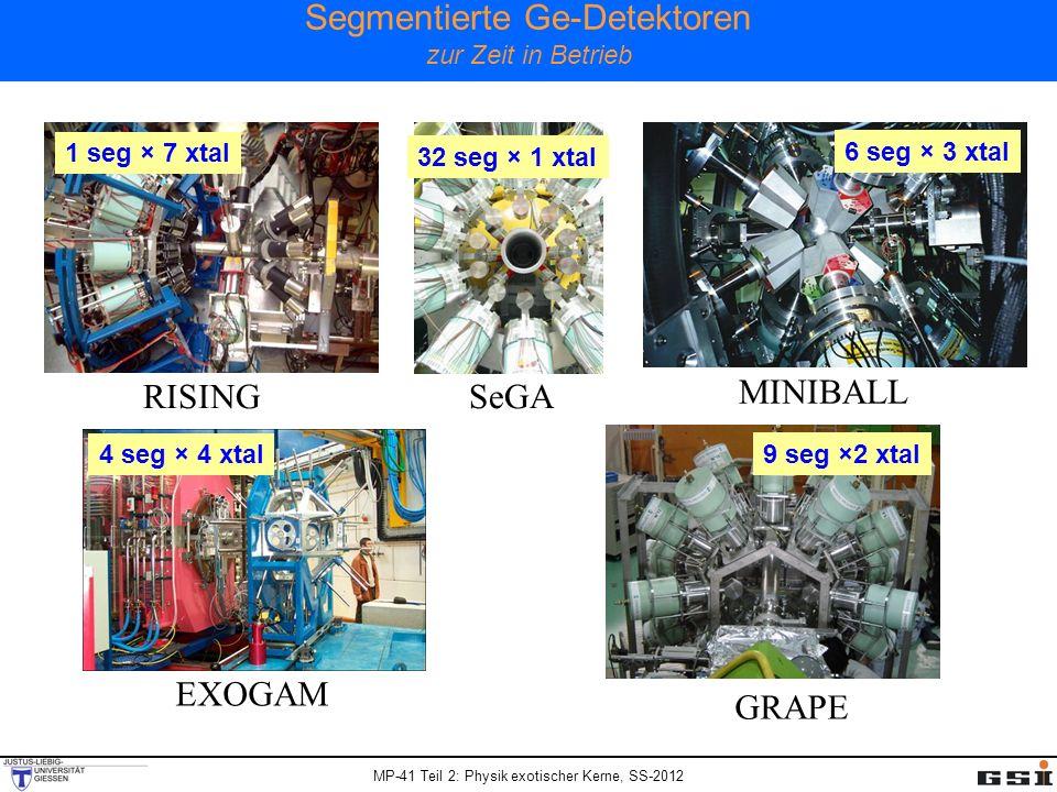 Segmentierte Ge-Detektoren zur Zeit in Betrieb