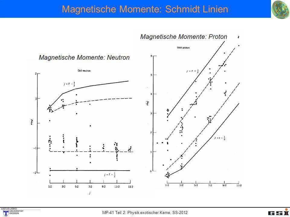 Magnetische Momente: Schmidt Linien