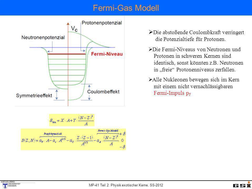 Fermi-Gas Modell Die abstoßende Coulombkraft verringert