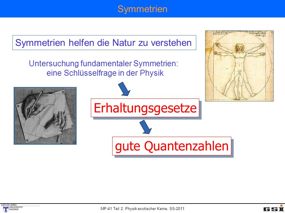 Erhaltungsgesetze gute Quantenzahlen Symmetrien