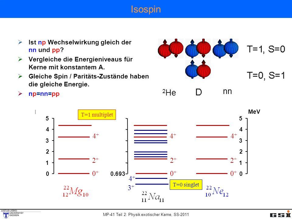 Isospin nn 2He 4+ 4+ 4+ 0+ 2+ 2+ 2+ 0+ 0+ 4+ 3+