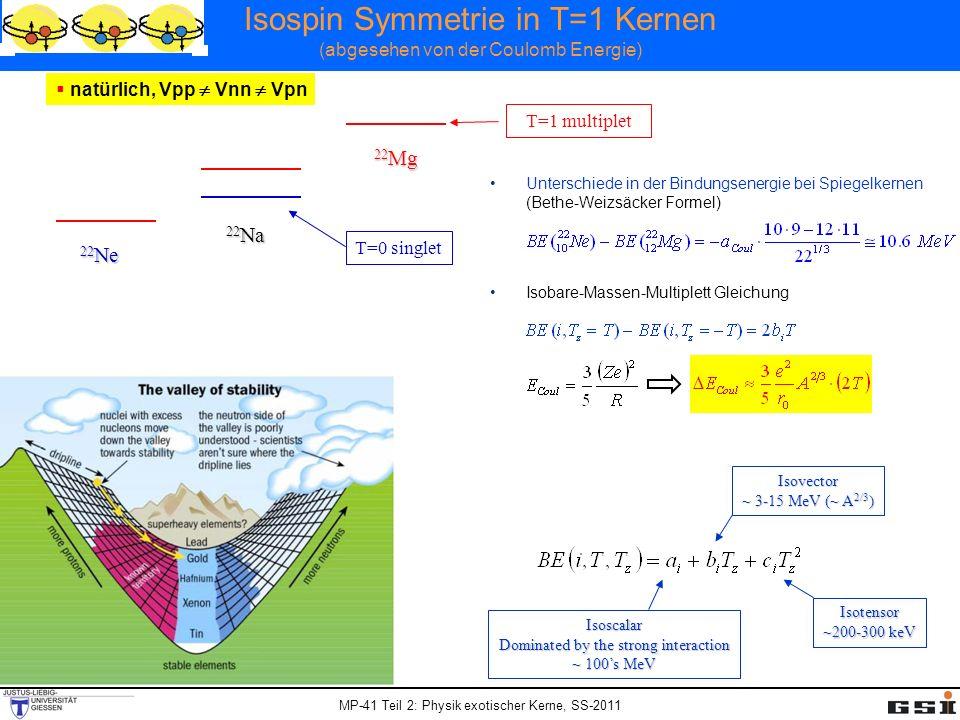 Isospin Symmetrie in T=1 Kernen (abgesehen von der Coulomb Energie)