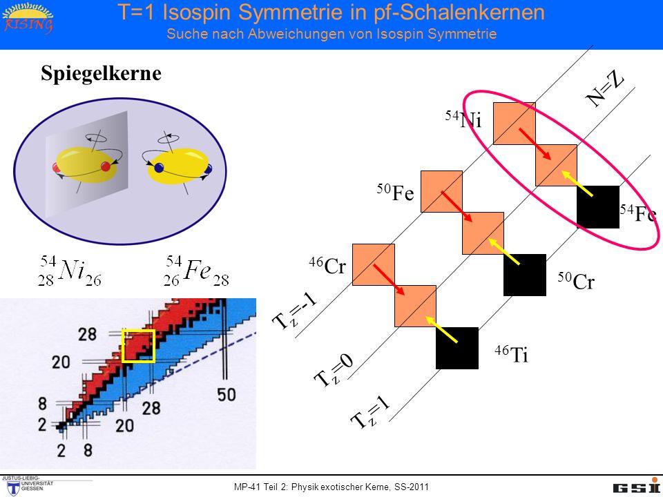 T=1 Isospin Symmetrie in pf-Schalenkernen Suche nach Abweichungen von Isospin Symmetrie