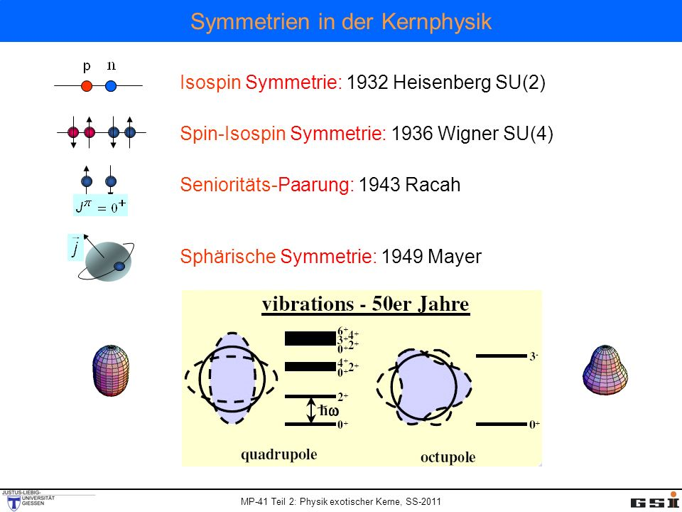 Symmetrien in der Kernphysik