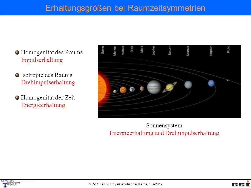 Erhaltungsgrößen bei Raumzeitsymmetrien