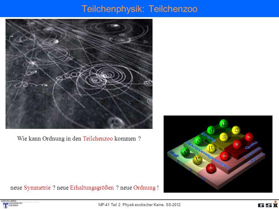 Teilchenphysik: Teilchenzoo